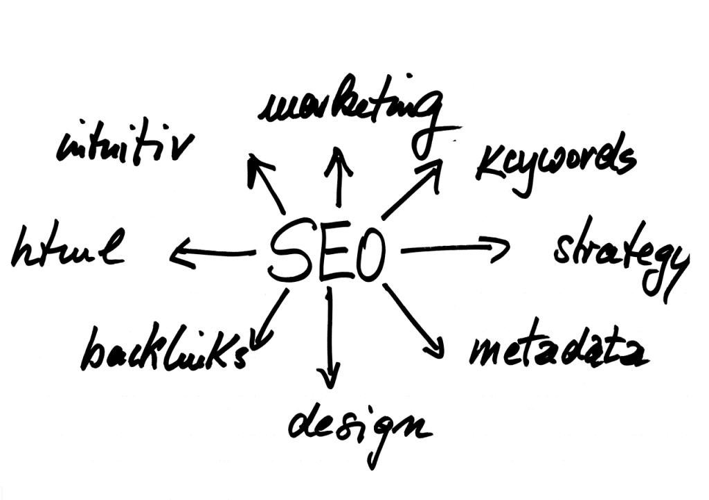 search engine optimization, seo, marketing
